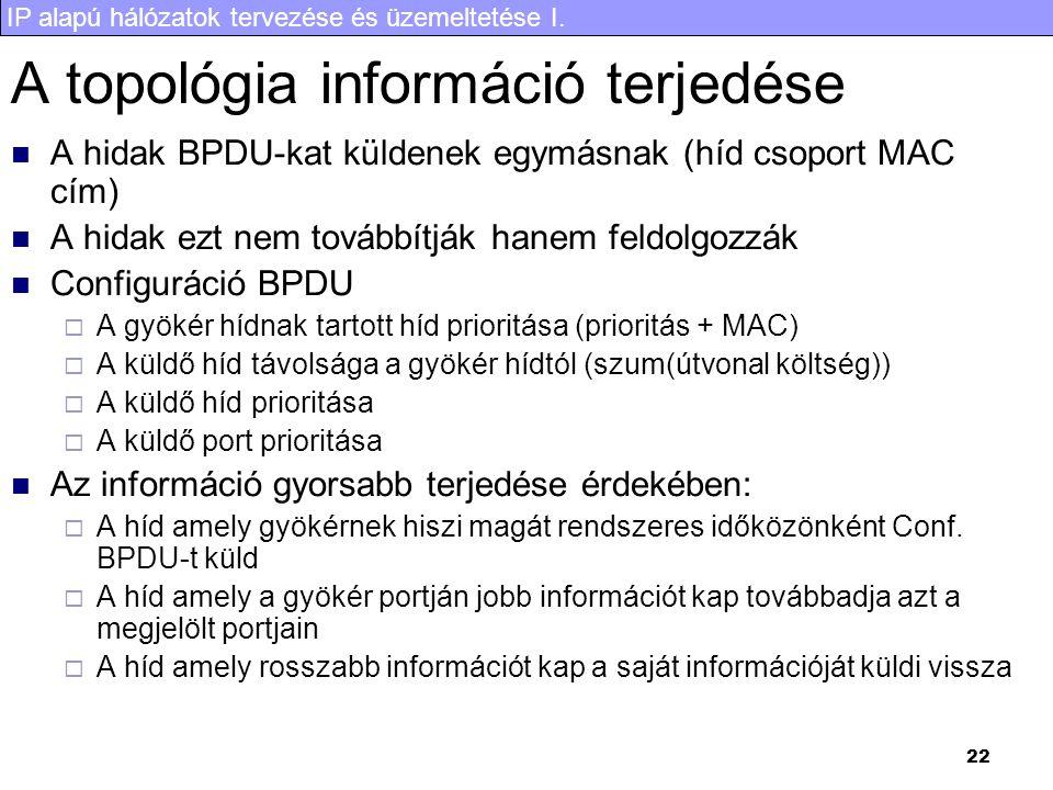 IP alapú hálózatok tervezése és üzemeltetése I. 22 A topológia információ terjedése A hidak BPDU-kat küldenek egymásnak (híd csoport MAC cím) A hidak