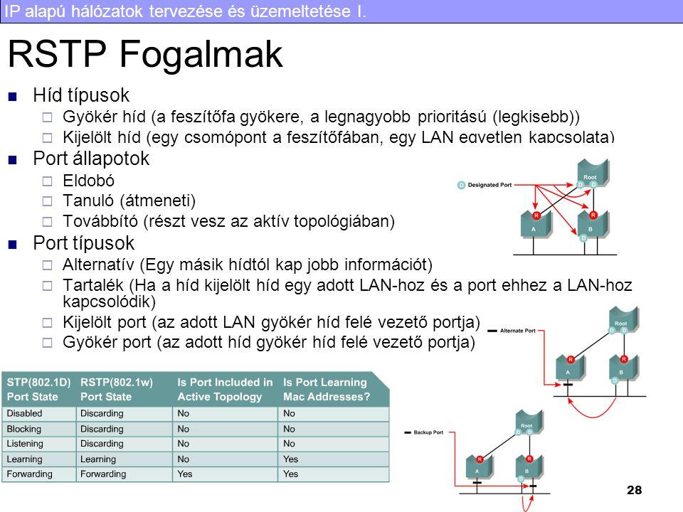 IP alapú hálózatok tervezése és üzemeltetése I. 28 RSTP Fogalmak Híd típusok  Gyökér híd (a feszítőfa gyökere, a legnagyobb prioritású (legkisebb)) 