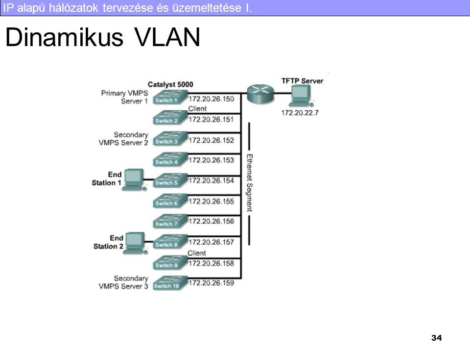 IP alapú hálózatok tervezése és üzemeltetése I. 34 Dinamikus VLAN