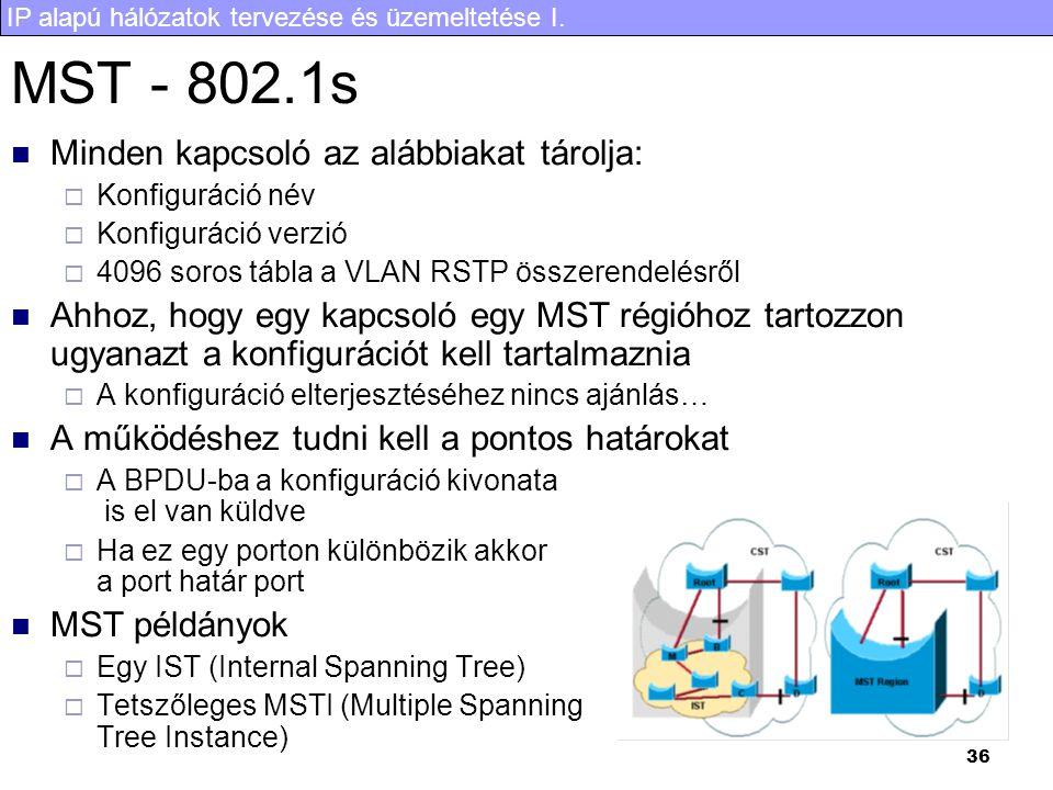 IP alapú hálózatok tervezése és üzemeltetése I. 36 MST - 802.1s Minden kapcsoló az alábbiakat tárolja:  Konfiguráció név  Konfiguráció verzió  4096