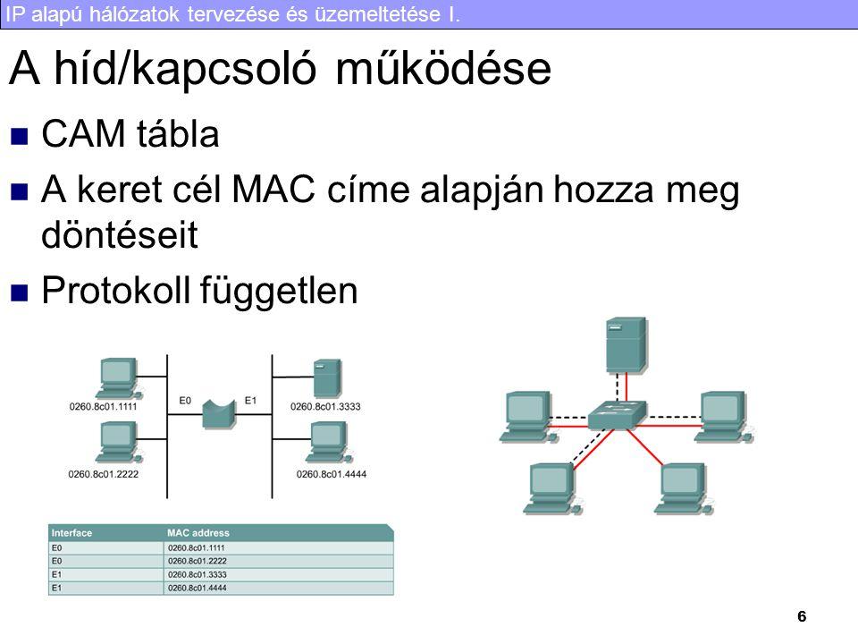 IP alapú hálózatok tervezése és üzemeltetése I. 6 A híd/kapcsoló működése CAM tábla A keret cél MAC címe alapján hozza meg döntéseit Protokoll függetl