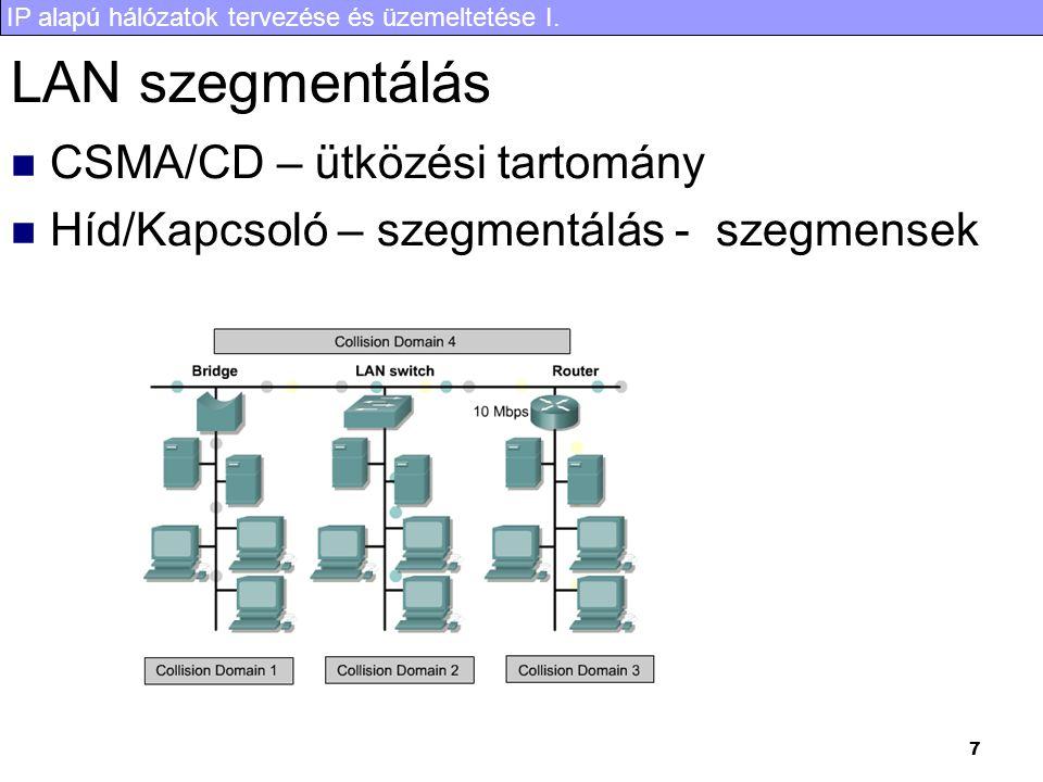 IP alapú hálózatok tervezése és üzemeltetése I. 7 LAN szegmentálás CSMA/CD – ütközési tartomány Híd/Kapcsoló – szegmentálás - szegmensek