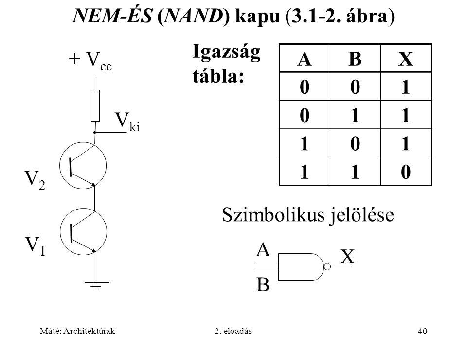 Máté: Architektúrák2. előadás40 NEM-ÉS (NAND) kapu (3.1-2. ábra) ABX 001 011 101 110 Igazság tábla: + V cc V1V1 V ki V2V2 Szimbolikus jelölése A B X