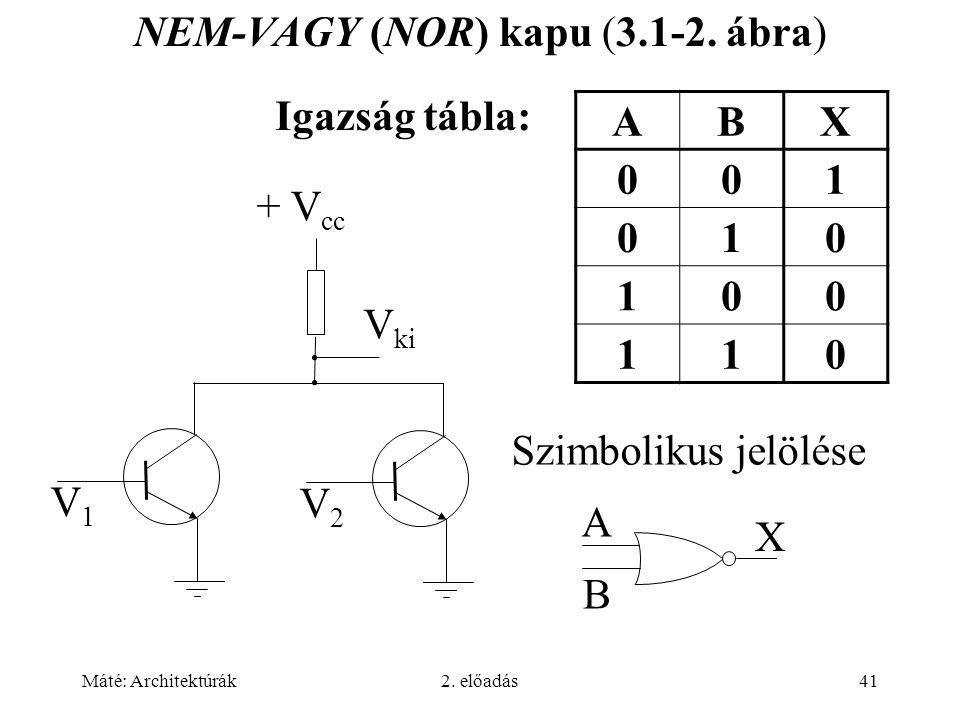 Máté: Architektúrák2. előadás41 NEM-VAGY (NOR) kapu (3.1-2. ábra) + V cc V ki ABX 001 010 100 110 Igazság tábla: V1V1 V2V2 Szimbolikus jelölése A B X