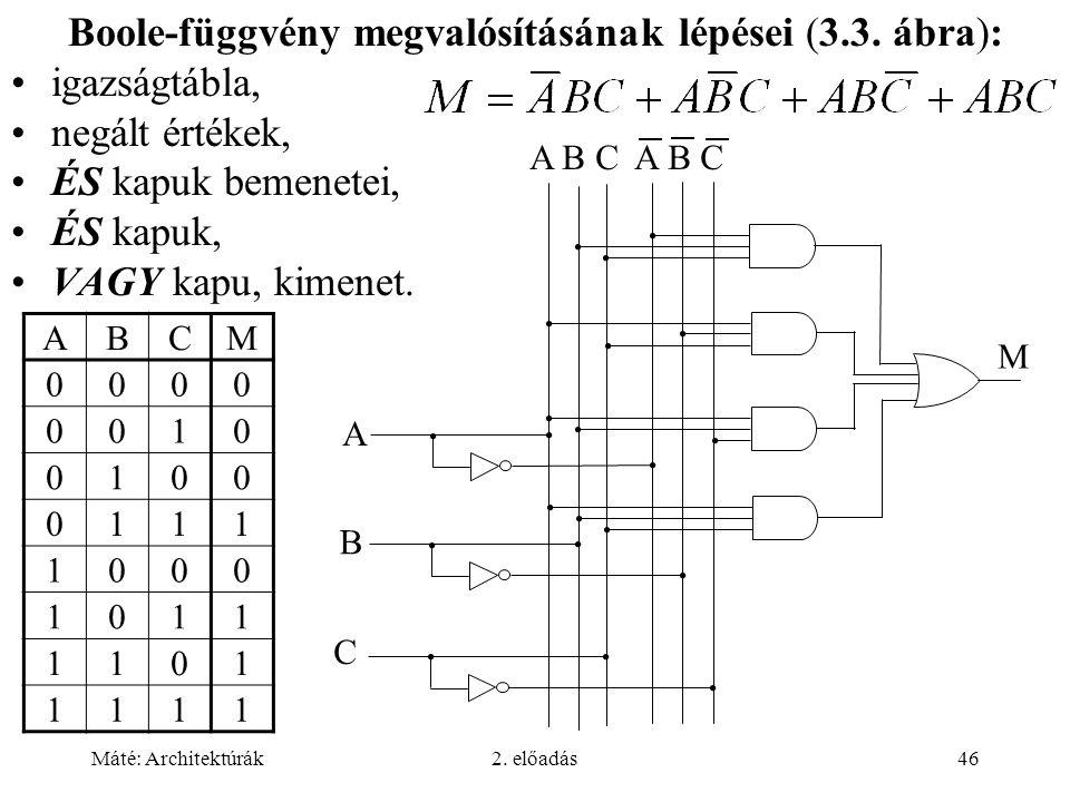 Máté: Architektúrák2. előadás46 Boole-függvény megvalósításának lépései (3.3. ábra): igazságtábla, negált értékek, ÉS kapuk bemenetei, ÉS kapuk, VAGY
