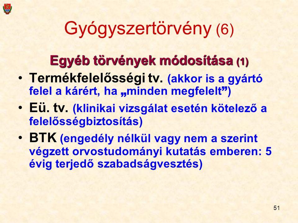 """51 Gyógyszertörvény (6) Egyéb törvények módosítása (1) Termékfelelősségi tv. (akkor is a gyártó felel a kárért, ha """" minden megfelelt """" ) Eü. tv. (kli"""