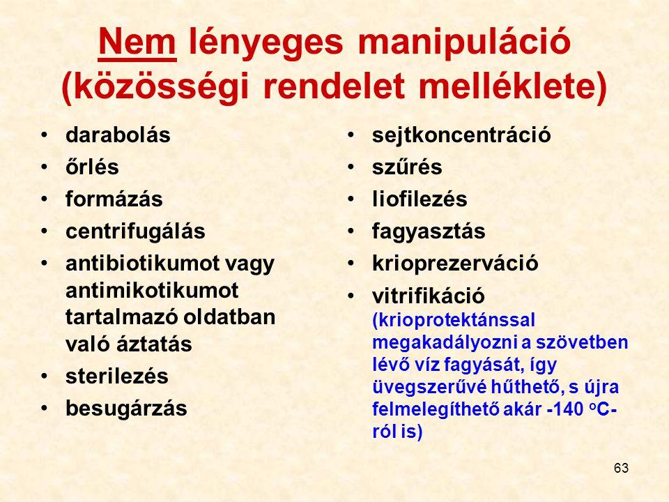 63 Nem lényeges manipuláció (közösségi rendelet melléklete) darabolás őrlés formázás centrifugálás antibiotikumot vagy antimikotikumot tartalmazó olda