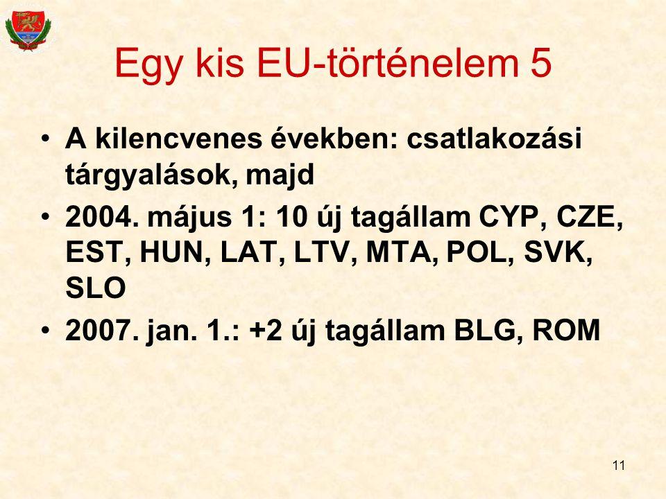 11 Egy kis EU-történelem 5 A kilencvenes években: csatlakozási tárgyalások, majd 2004. május 1: 10 új tagállam CYP, CZE, EST, HUN, LAT, LTV, MTA, POL,