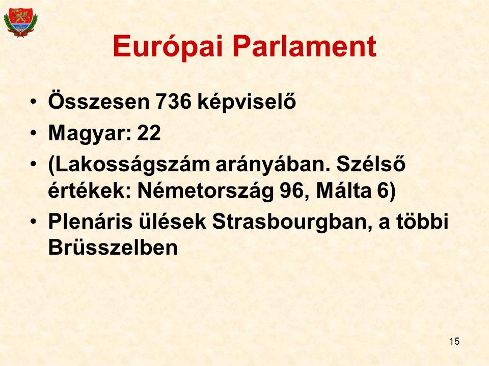 15 Európai Parlament Összesen 736 képviselő Magyar: 22 (Lakosságszám arányában. Szélső értékek: Németország 96, Málta 6) Plenáris ülések Strasbourgban
