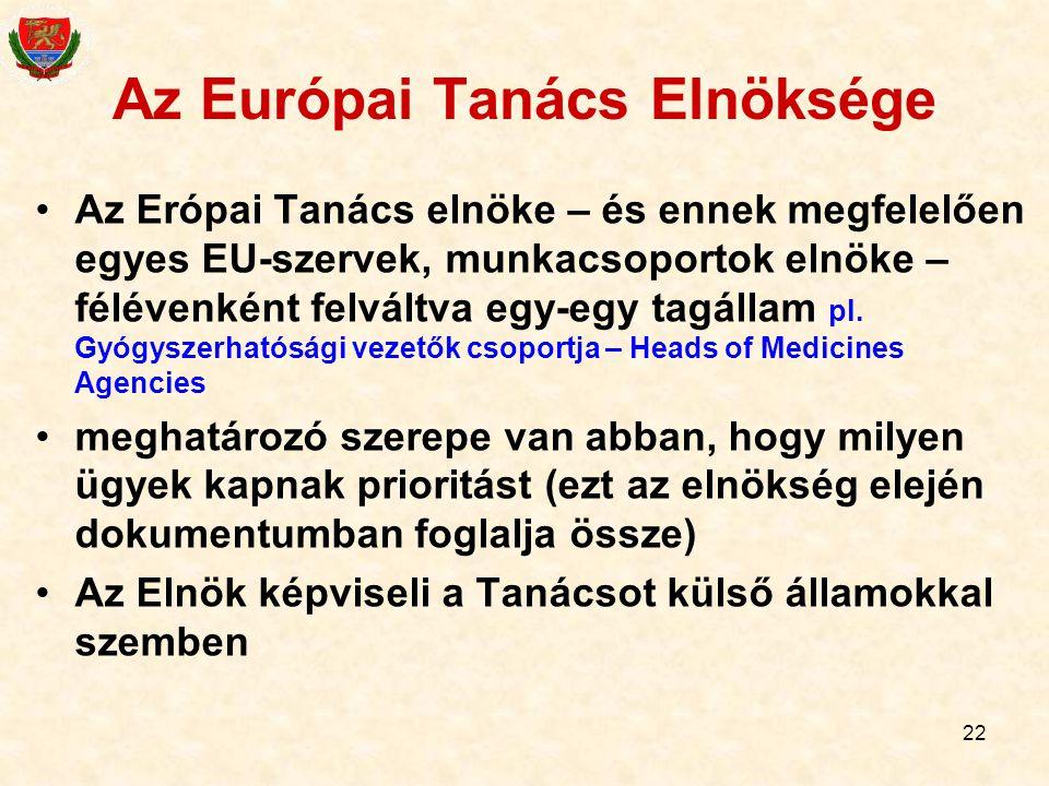 22 Az Európai Tanács Elnöksége Az Erópai Tanács elnöke – és ennek megfelelően egyes EU-szervek, munkacsoportok elnöke – félévenként felváltva egy-egy