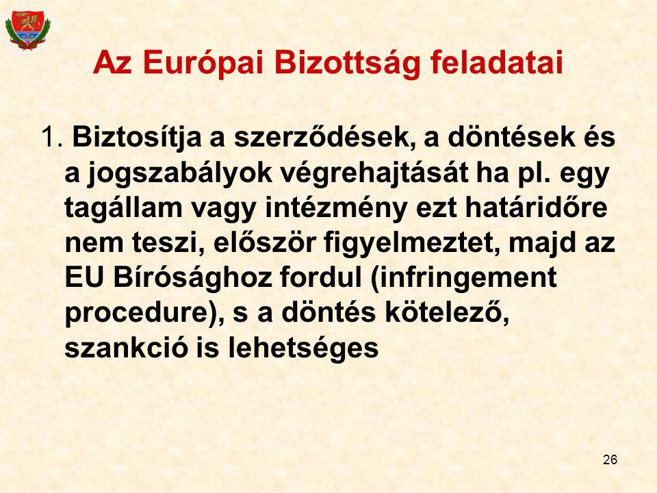 26 Az Európai Bizottság feladatai 1. Biztosítja a szerződések, a döntések és a jogszabályok végrehajtását ha pl. egy tagállam vagy intézmény ezt határ
