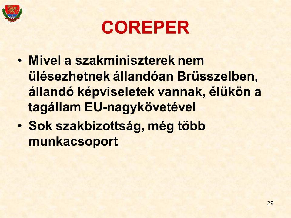 29 COREPER Mivel a szakminiszterek nem ülésezhetnek állandóan Brüsszelben, állandó képviseletek vannak, élükön a tagállam EU-nagykövetével Sok szakbiz