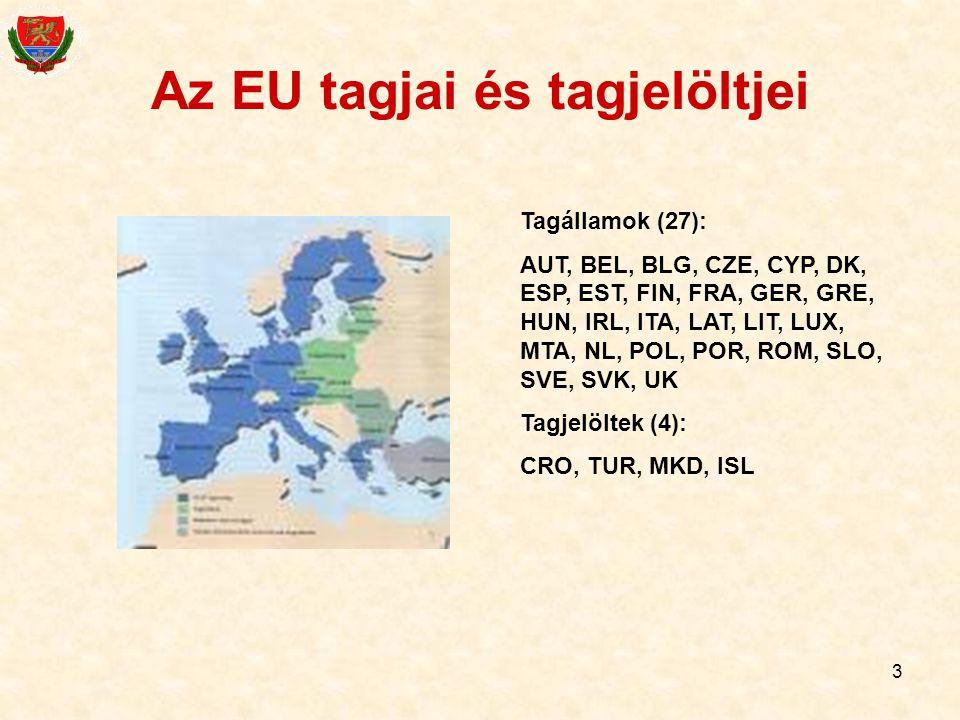 3 Az EU tagjai és tagjelöltjei Tagállamok (27): AUT, BEL, BLG, CZE, CYP, DK, ESP, EST, FIN, FRA, GER, GRE, HUN, IRL, ITA, LAT, LIT, LUX, MTA, NL, POL,