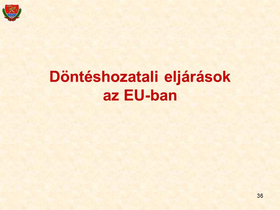 36 Döntéshozatali eljárások az EU-ban