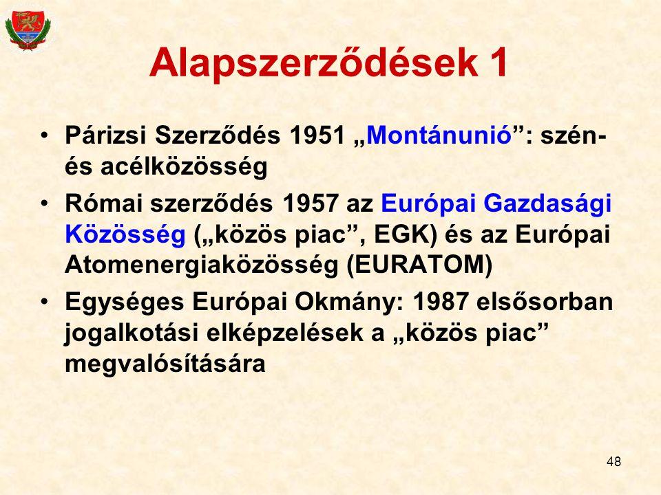 """48 Alapszerződések 1 Párizsi Szerződés 1951 """"Montánunió"""": szén- és acélközösség Római szerződés 1957 az Európai Gazdasági Közösség (""""közös piac"""", EGK)"""