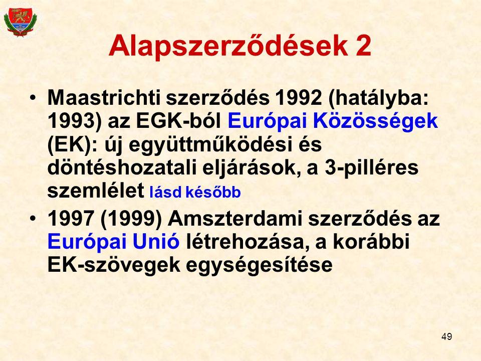 49 Alapszerződések 2 Maastrichti szerződés 1992 (hatályba: 1993) az EGK-ból Európai Közösségek (EK): új együttműködési és döntéshozatali eljárások, a