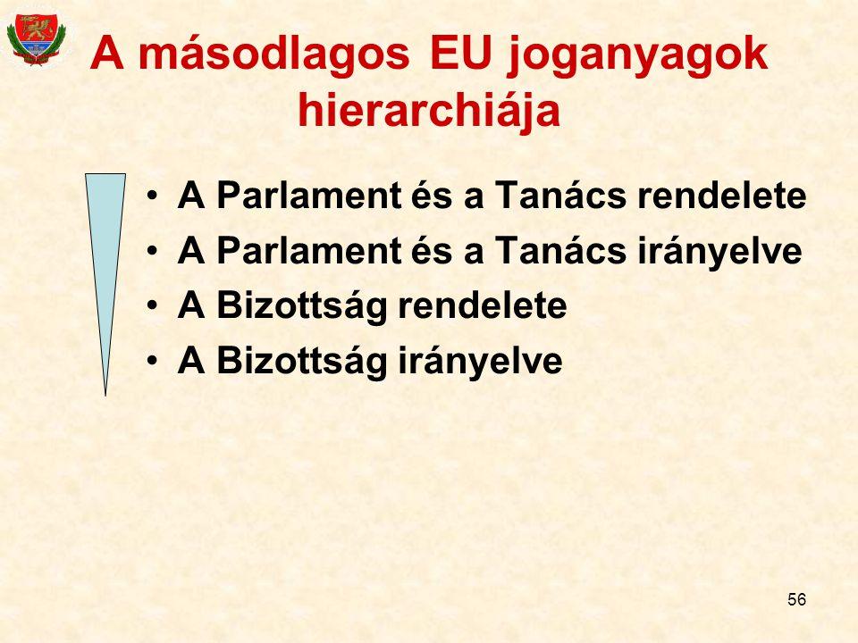 56 A másodlagos EU joganyagok hierarchiája A Parlament és a Tanács rendelete A Parlament és a Tanács irányelve A Bizottság rendelete A Bizottság irány