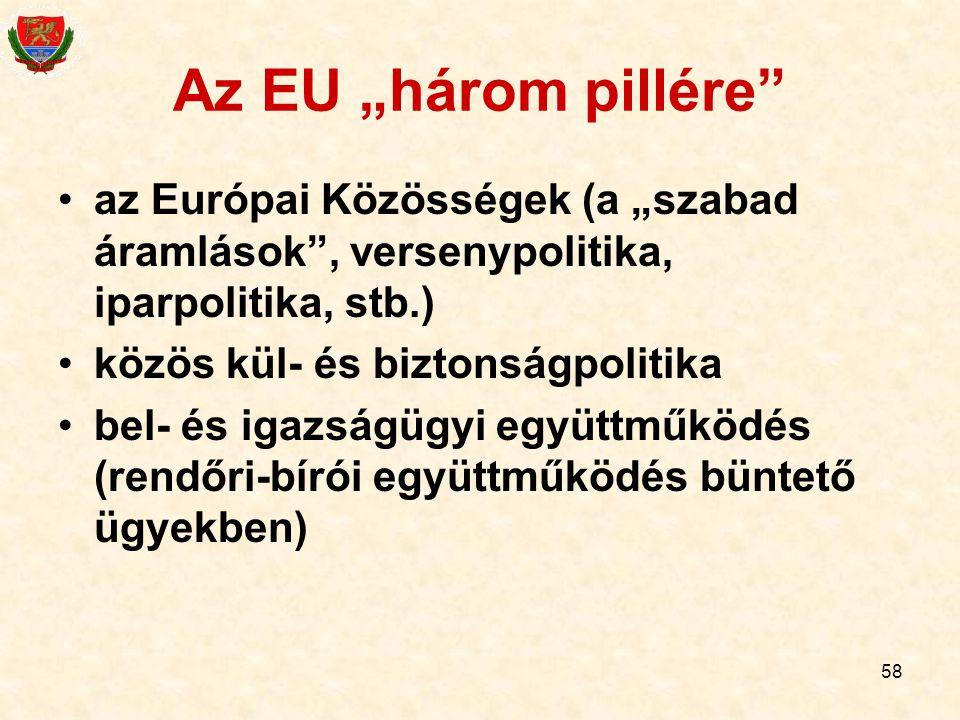 """58 Az EU """"három pillére"""" az Európai Közösségek (a """"szabad áramlások"""", versenypolitika, iparpolitika, stb.) közös kül- és biztonságpolitika bel- és iga"""