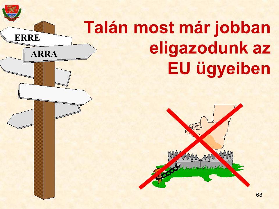 68 Talán most már jobban eligazodunk az EU ügyeiben ERRE ARRA