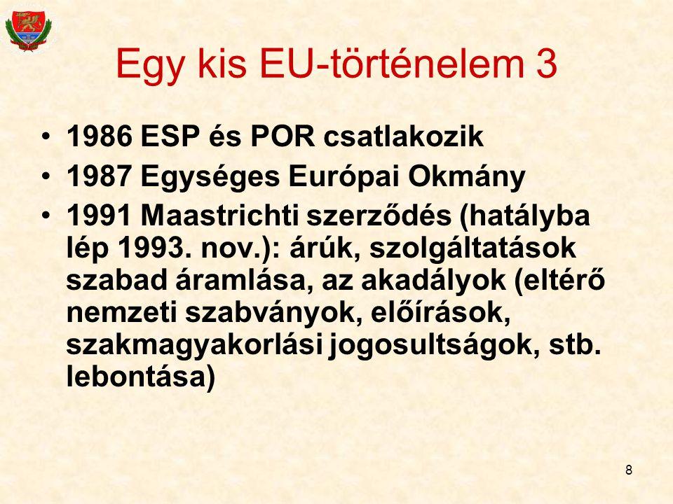 8 Egy kis EU-történelem 3 1986 ESP és POR csatlakozik 1987 Egységes Európai Okmány 1991 Maastrichti szerződés (hatályba lép 1993. nov.): árúk, szolgál
