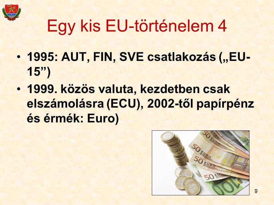 """9 Egy kis EU-történelem 4 1995: AUT, FIN, SVE csatlakozás (""""EU- 15"""") 1999. közös valuta, kezdetben csak elszámolásra (ECU), 2002-től papírpénz és érmé"""