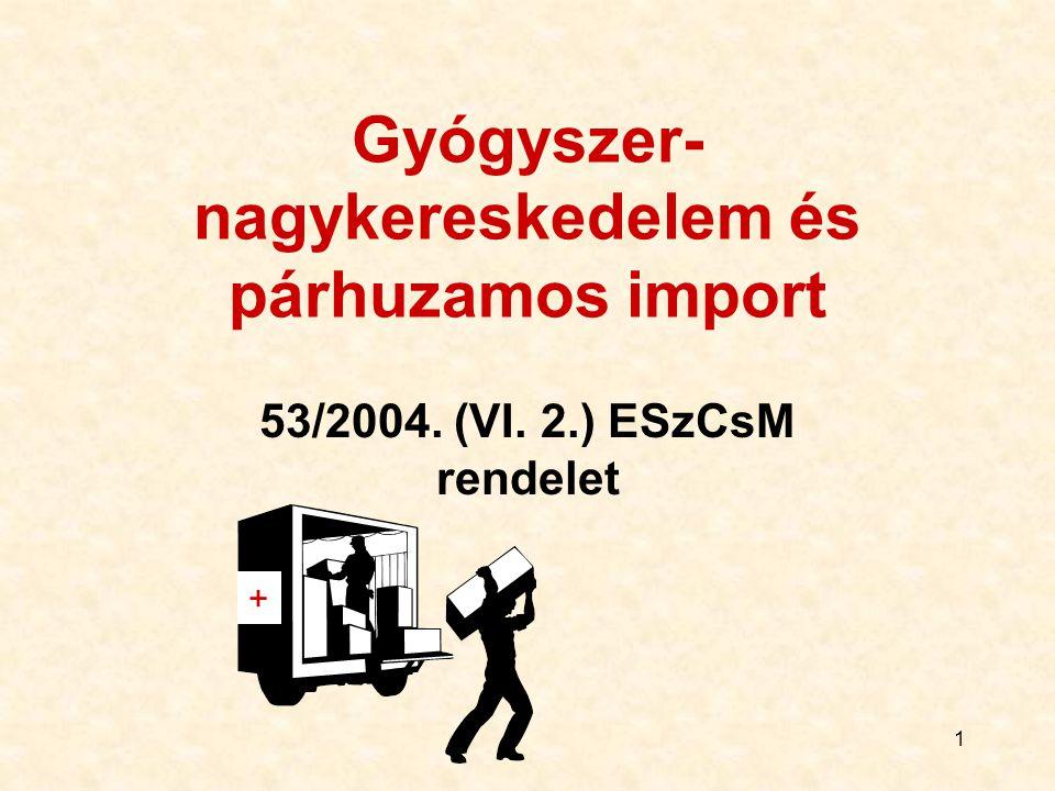 22 Gyógyszer importja GyógyszerimportGyógyszerimport: az EGT tagállamán kívül gyártott gyógyszer behozatala –ehhez (a gyógyszer re-analízise és felszabadítása szükséges!) –gyógyszergyártási engedély kell.