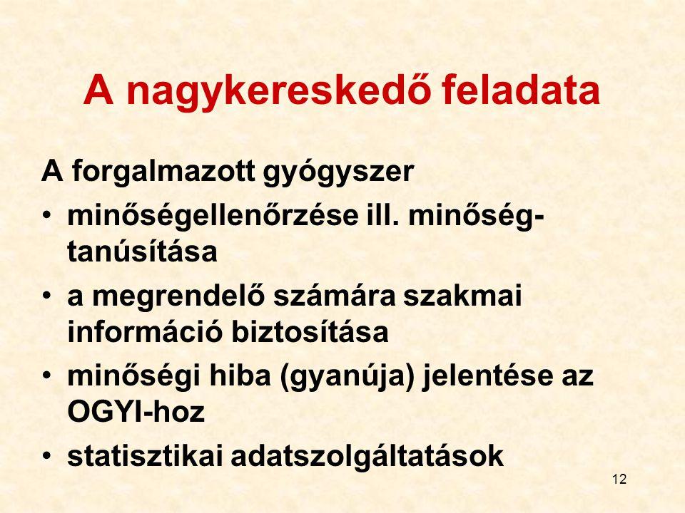 12 A nagykereskedő feladata A forgalmazott gyógyszer minőségellenőrzése ill. minőség- tanúsítása a megrendelő számára szakmai információ biztosítása m