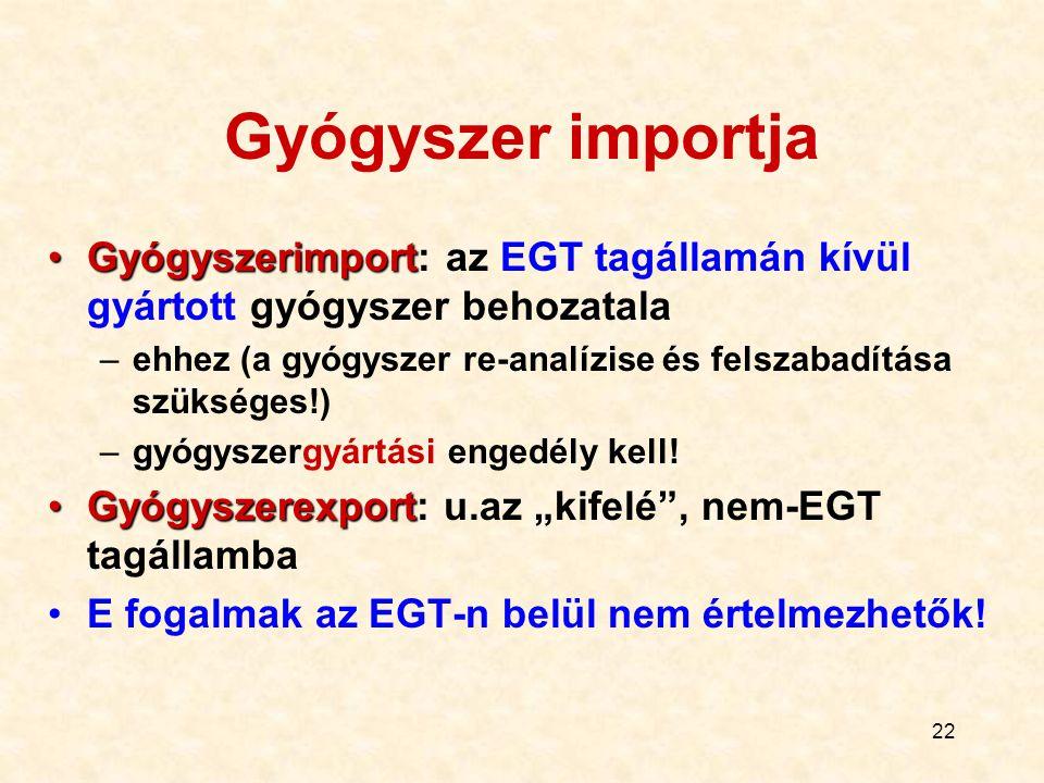 22 Gyógyszer importja GyógyszerimportGyógyszerimport: az EGT tagállamán kívül gyártott gyógyszer behozatala –ehhez (a gyógyszer re-analízise és felsza
