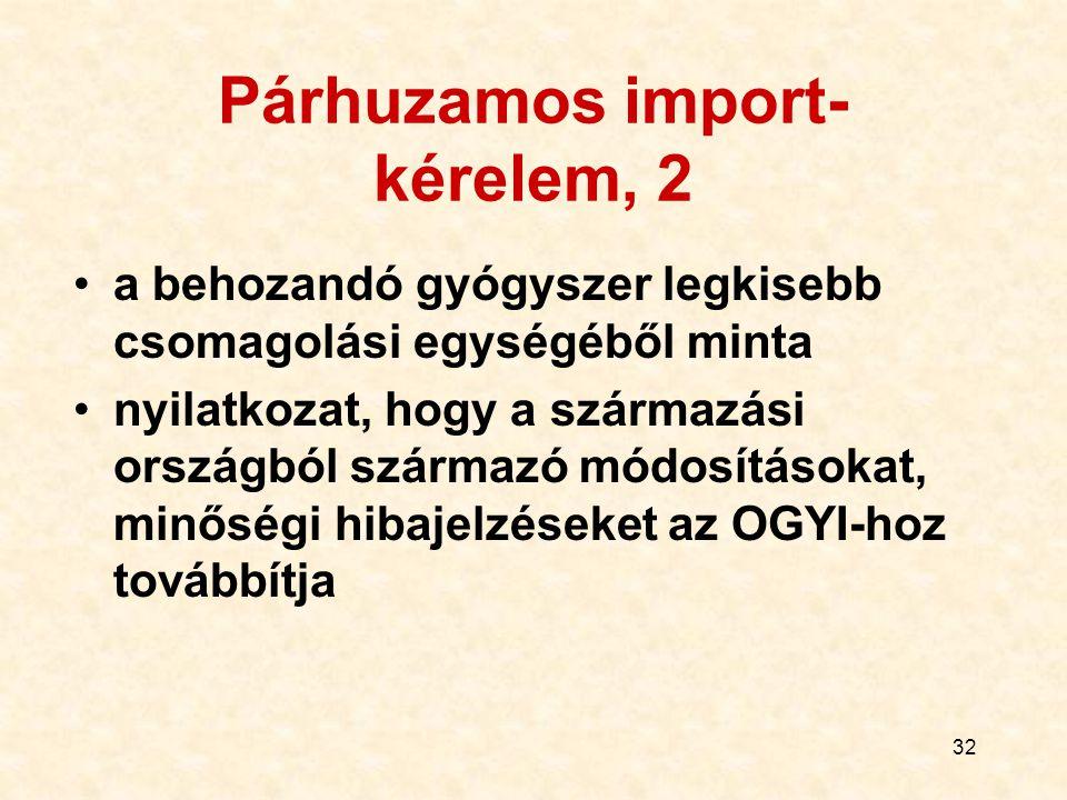 32 Párhuzamos import- kérelem, 2 a behozandó gyógyszer legkisebb csomagolási egységéből minta nyilatkozat, hogy a származási országból származó módosí