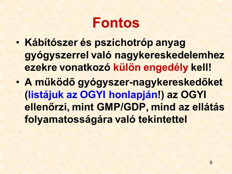19 Engedélyek jogosultjai (2010.