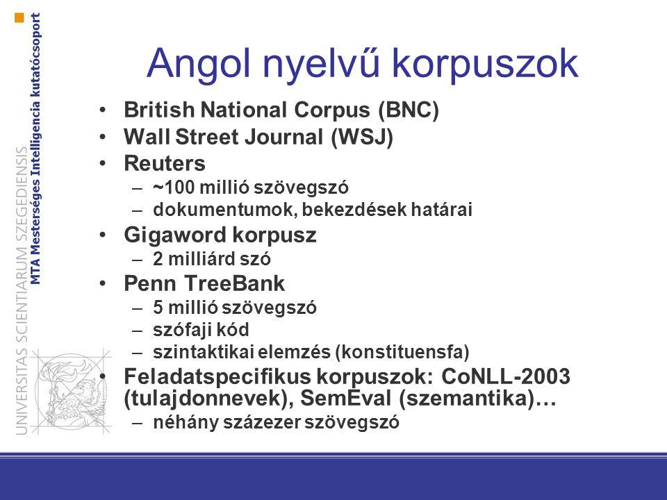 Angol nyelvű korpuszok British National Corpus (BNC) Wall Street Journal (WSJ) Reuters –~100 millió szövegszó –dokumentumok, bekezdések határai Gigaword korpusz –2 milliárd szó Penn TreeBank –5 millió szövegszó –szófaji kód –szintaktikai elemzés (konstituensfa) Feladatspecifikus korpuszok: CoNLL-2003 (tulajdonnevek), SemEval (szemantika)… –néhány százezer szövegszó