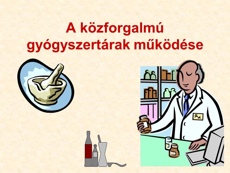 1 A közforgalmú gyógyszertárak működése