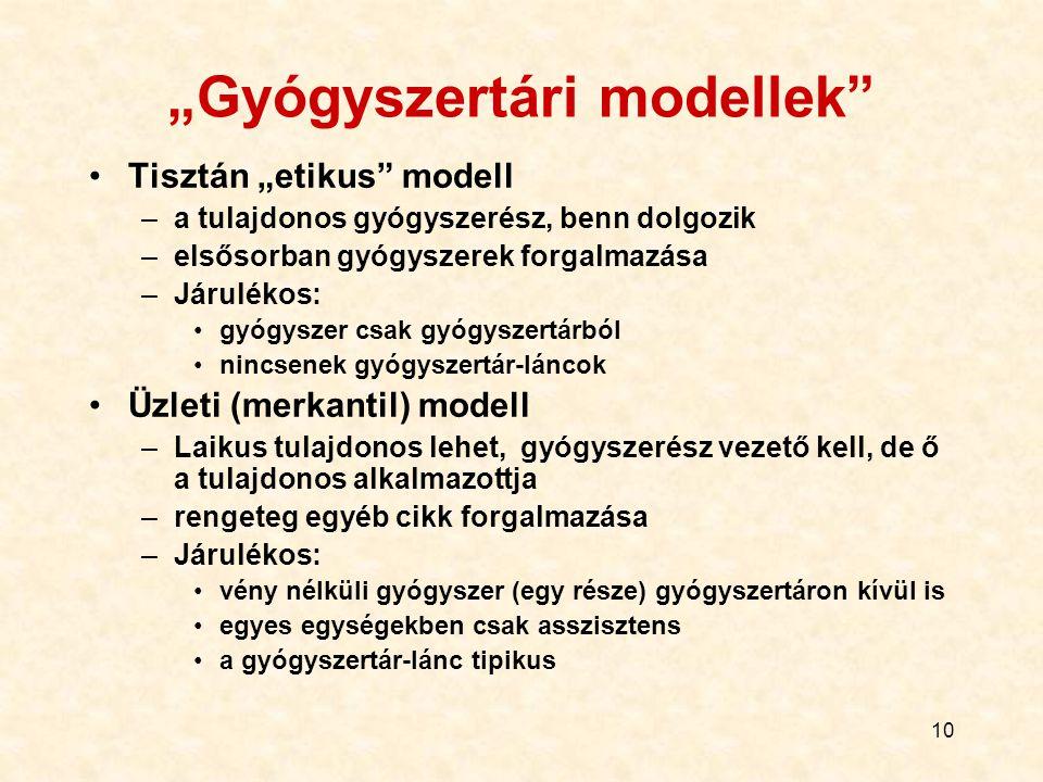 """10 """"Gyógyszertári modellek"""" Tisztán """"etikus"""" modell –a tulajdonos gyógyszerész, benn dolgozik –elsősorban gyógyszerek forgalmazása –Járulékos: gyógysz"""