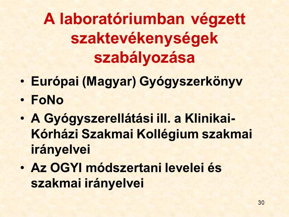 30 A laboratóriumban végzett szaktevékenységek szabályozása Európai (Magyar) Gyógyszerkönyv FoNo A Gyógyszerellátási ill. a Klinikai- Kórházi Szakmai