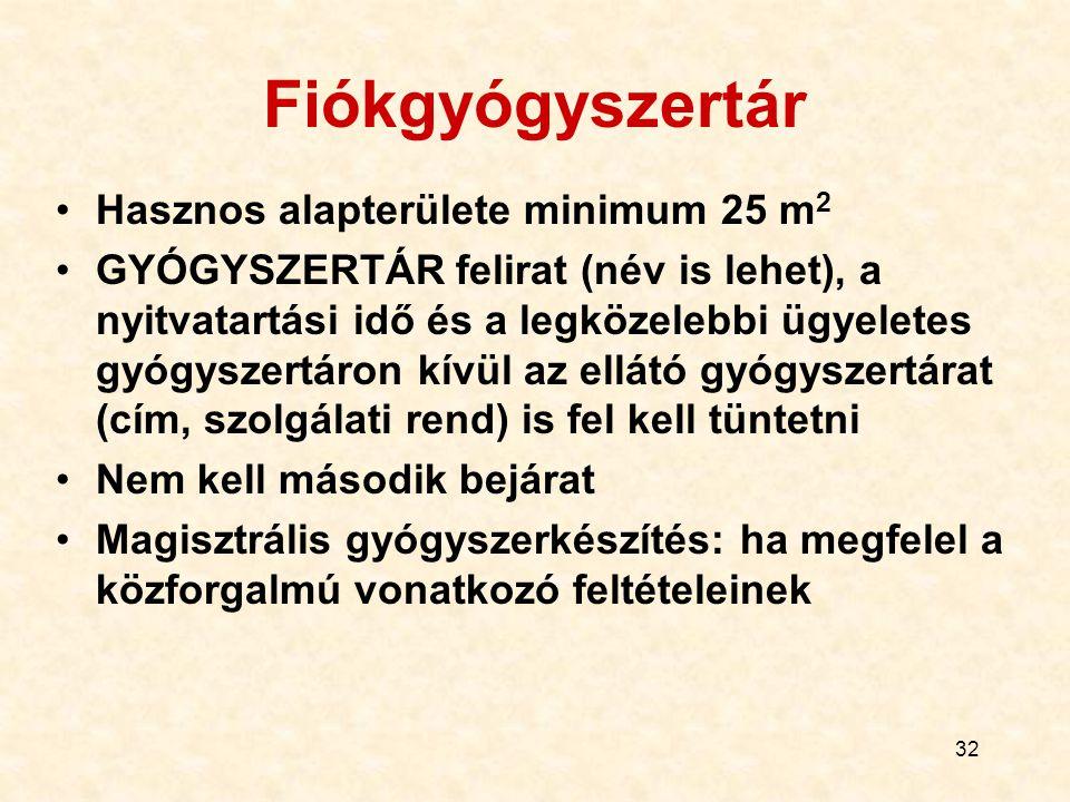 32 Fiókgyógyszertár Hasznos alapterülete minimum 25 m 2 GYÓGYSZERTÁR felirat (név is lehet), a nyitvatartási idő és a legközelebbi ügyeletes gyógyszer