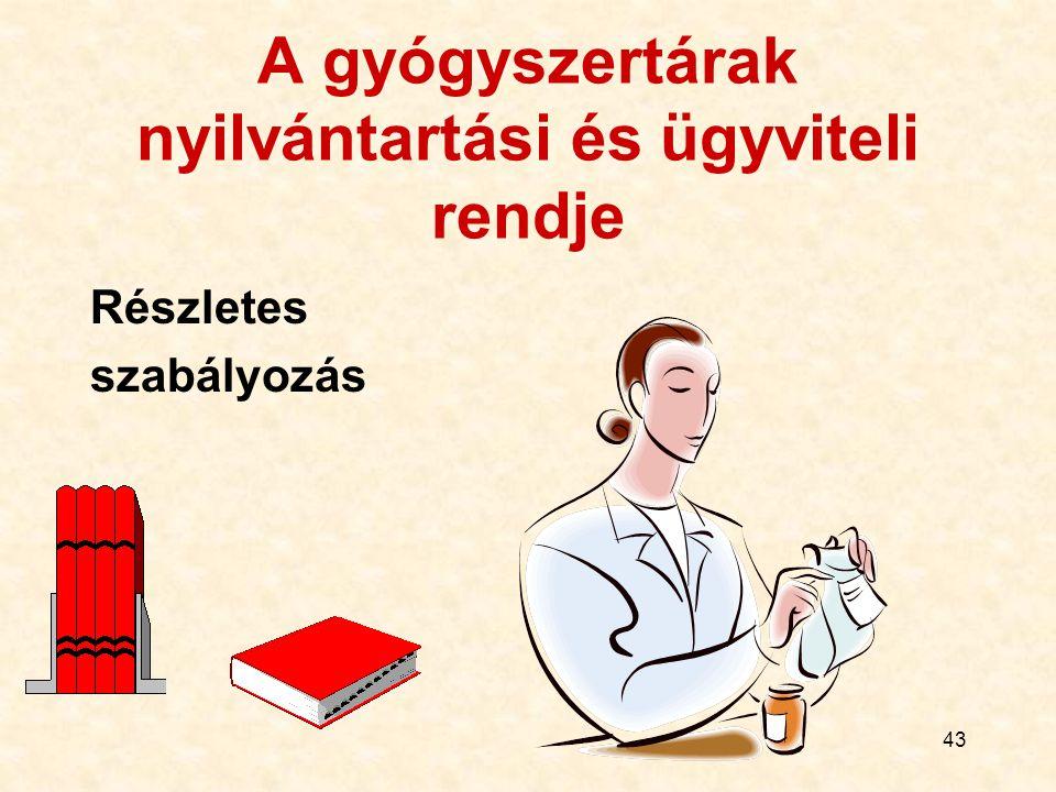 43 A gyógyszertárak nyilvántartási és ügyviteli rendje Részletes szabályozás