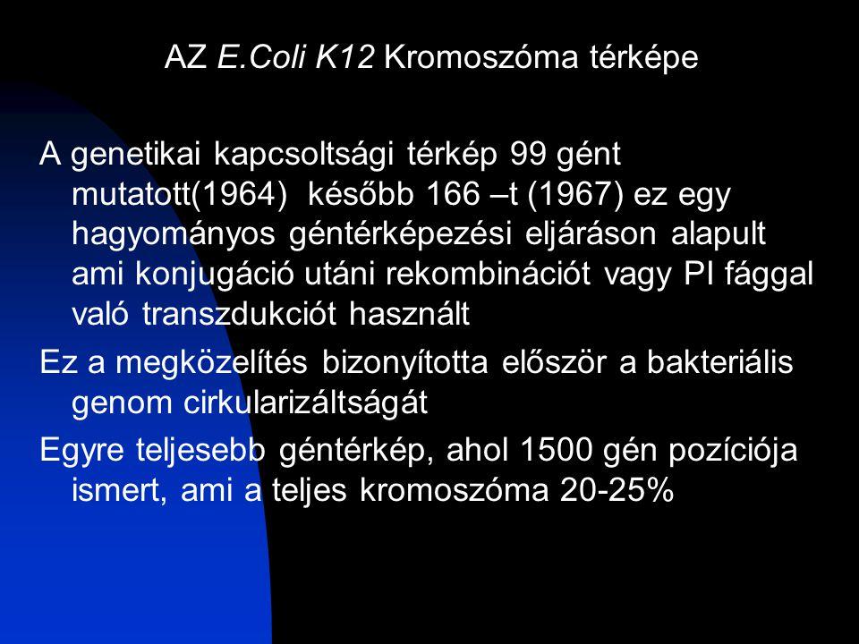 AZ E.Coli K12 Kromoszóma térképe A genetikai kapcsoltsági térkép 99 gént mutatott(1964) később 166 –t (1967) ez egy hagyományos géntérképezési eljáráson alapult ami konjugáció utáni rekombinációt vagy PI fággal való transzdukciót használt Ez a megközelítés bizonyította először a bakteriális genom cirkularizáltságát Egyre teljesebb géntérkép, ahol 1500 gén pozíciója ismert, ami a teljes kromoszóma 20-25%