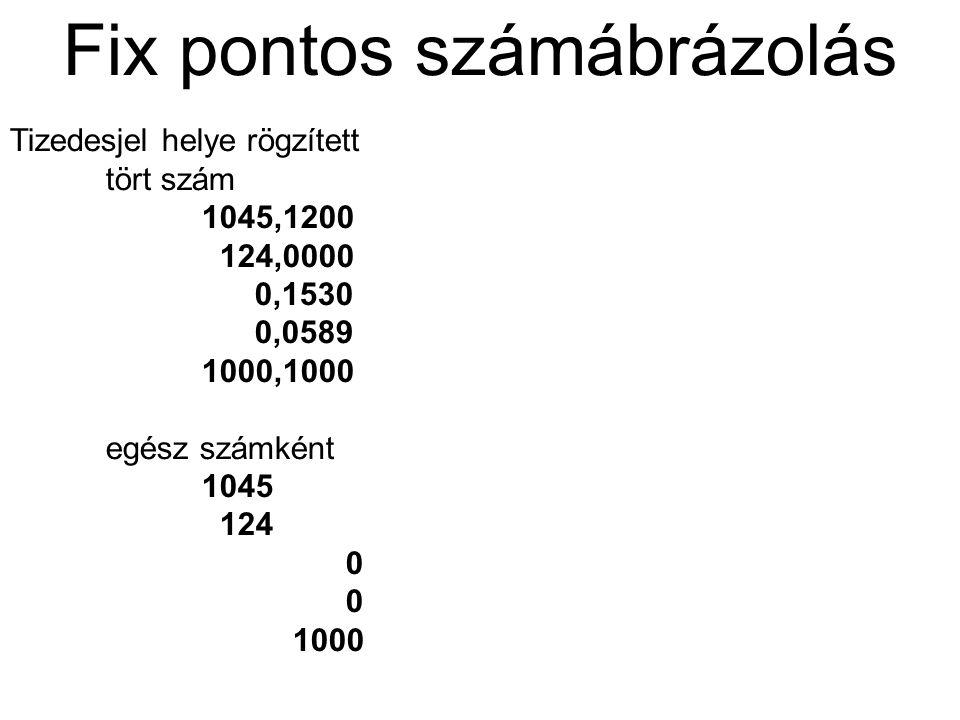 Fix pontos számábrázolás Tizedesjel helye rögzített tört szám 1045,1200 124,0000 0,1530 0,0589 1000,1000 egész számként 1045 124 0 1000