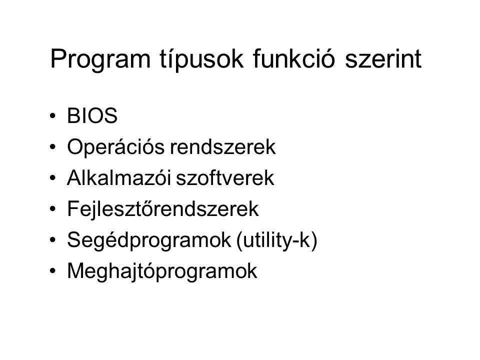 Program típusok funkció szerint BIOS Operációs rendszerek Alkalmazói szoftverek Fejlesztőrendszerek Segédprogramok (utility-k) Meghajtóprogramok