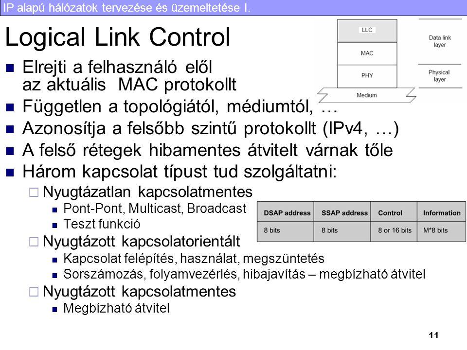 IP alapú hálózatok tervezése és üzemeltetése I. 11 Logical Link Control Elrejti a felhasználó elől az aktuális MAC protokollt Független a topológiától