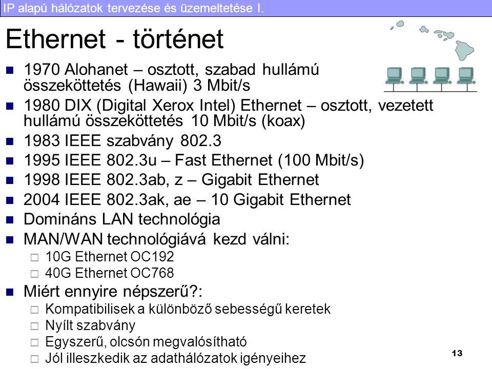 IP alapú hálózatok tervezése és üzemeltetése I. 13 Ethernet - történet 1970 Alohanet – osztott, szabad hullámú összeköttetés (Hawaii) 3 Mbit/s 1980 DI