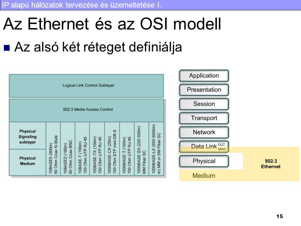 IP alapú hálózatok tervezése és üzemeltetése I. 15 Az Ethernet és az OSI modell Az alsó két réteget definiálja
