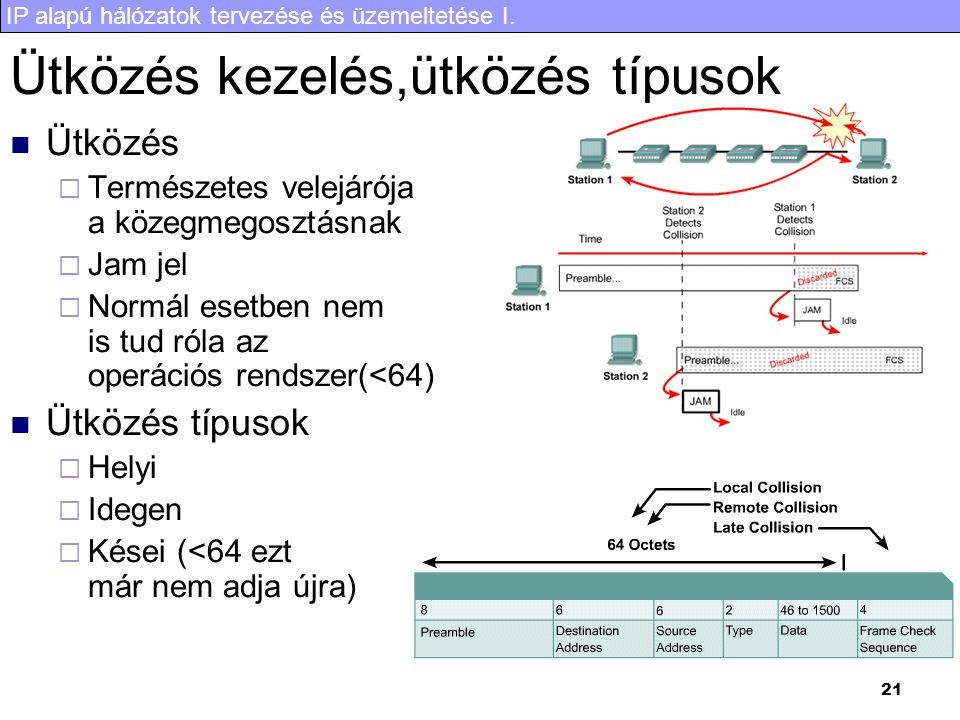 IP alapú hálózatok tervezése és üzemeltetése I. 21 Ütközés kezelés,ütközés típusok Ütközés  Természetes velejárója a közegmegosztásnak  Jam jel  No