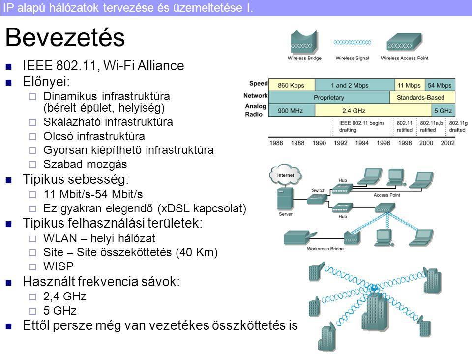 IP alapú hálózatok tervezése és üzemeltetése I. 25 Bevezetés IEEE 802.11, Wi-Fi Alliance Előnyei:  Dinamikus infrastruktúra (bérelt épület, helyiség)