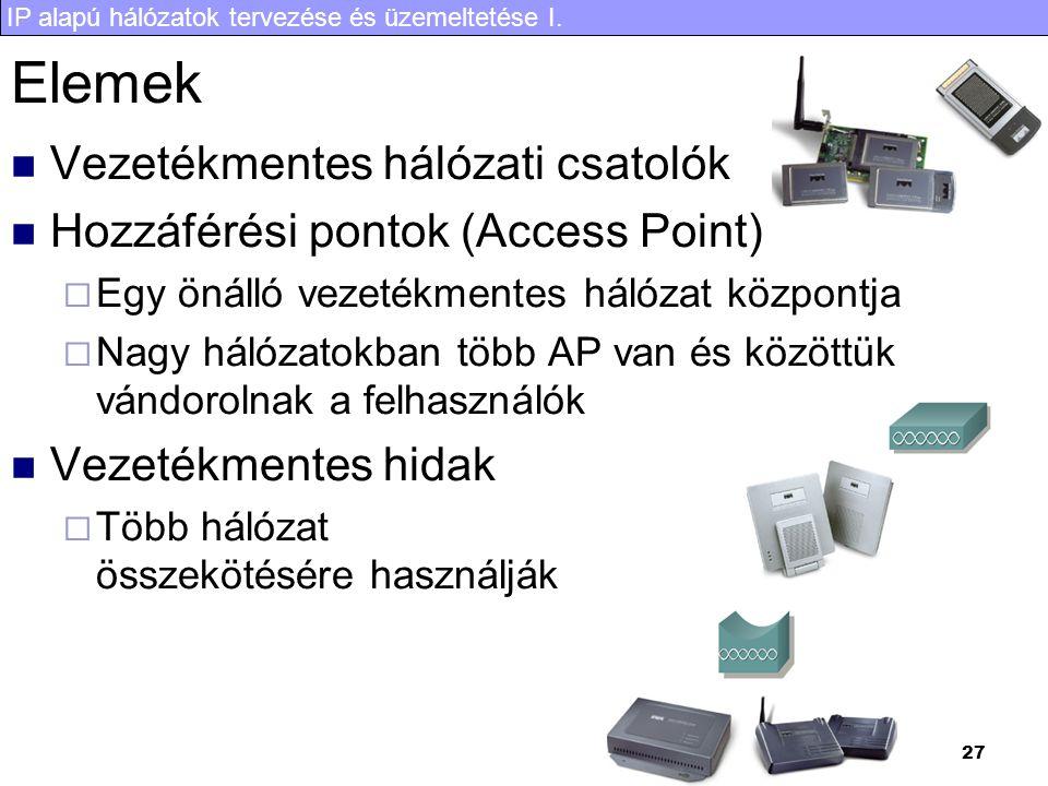 IP alapú hálózatok tervezése és üzemeltetése I. 27 Elemek Vezetékmentes hálózati csatolók Hozzáférési pontok (Access Point)  Egy önálló vezetékmentes