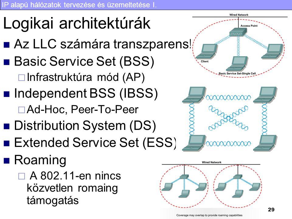 IP alapú hálózatok tervezése és üzemeltetése I. 29 Logikai architektúrák Az LLC számára transzparens! Basic Service Set (BSS)  Infrastruktúra mód (AP