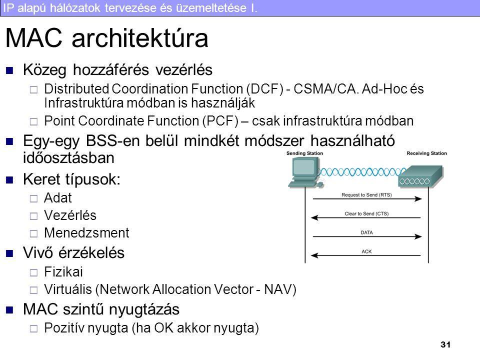 IP alapú hálózatok tervezése és üzemeltetése I. 31 MAC architektúra Közeg hozzáférés vezérlés  Distributed Coordination Function (DCF) - CSMA/CA. Ad-