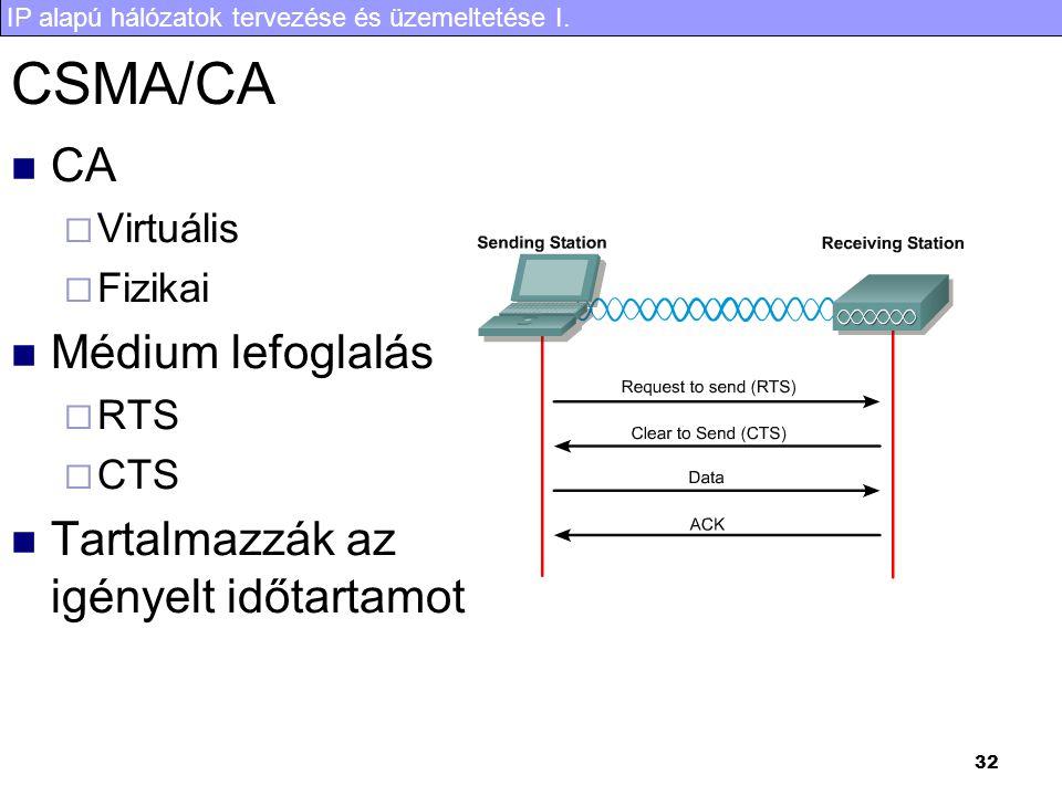 IP alapú hálózatok tervezése és üzemeltetése I. 32 CSMA/CA CA  Virtuális  Fizikai Médium lefoglalás  RTS  CTS Tartalmazzák az igényelt időtartamot