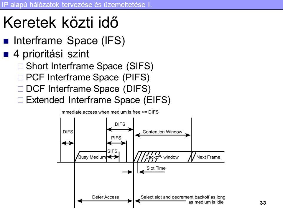IP alapú hálózatok tervezése és üzemeltetése I. 33 Keretek közti idő Interframe Space (IFS) 4 prioritási szint  Short Interframe Space (SIFS)  PCF I