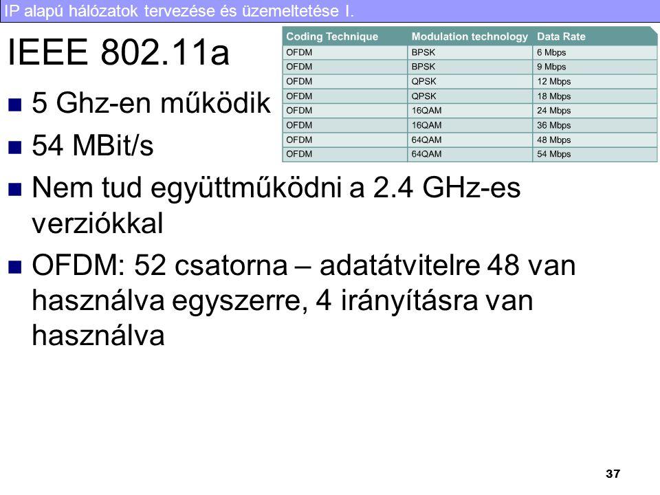 IP alapú hálózatok tervezése és üzemeltetése I. 37 IEEE 802.11a 5 Ghz-en működik 54 MBit/s Nem tud együttműködni a 2.4 GHz-es verziókkal OFDM: 52 csat